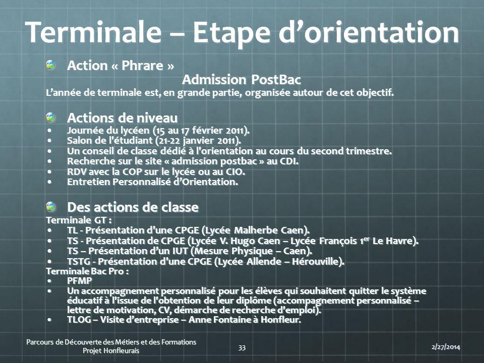 Terminale – Etape dorientation Action « Phrare » Admission PostBac Lannée de terminale est, en grande partie, organisée autour de cet objectif. Action