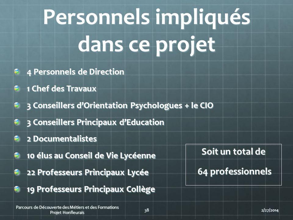 Personnels impliqués dans ce projet 4 Personnels de Direction 1 Chef des Travaux 3 Conseillers dOrientation Psychologues + le CIO 3 Conseillers Princi