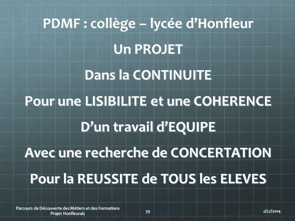 PDMF : collège – lycée dHonfleur Un PROJET Dans la CONTINUITE Pour une LISIBILITE et une COHERENCE Dun travail dEQUIPE Avec une recherche de CONCERTAT