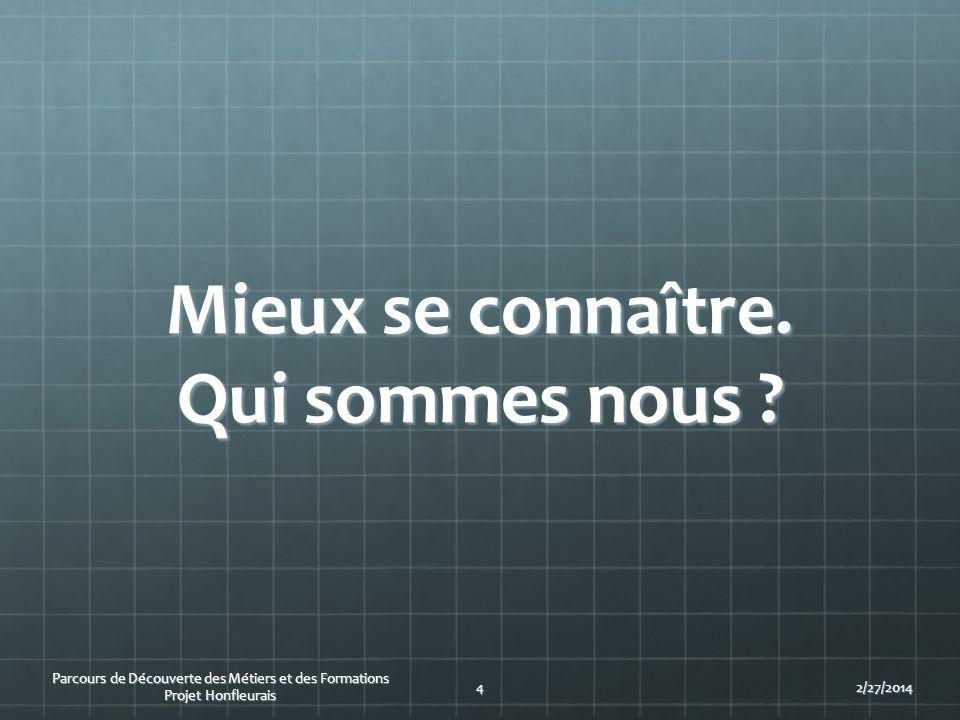 5 ème - Etape de découverte des Métiers Découverte des métiers.
