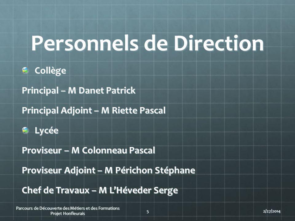 Personnels de Direction Collège Principal – M Danet Patrick Principal Adjoint – M Riette Pascal Lycée Proviseur – M Colonneau Pascal Proviseur Adjoint