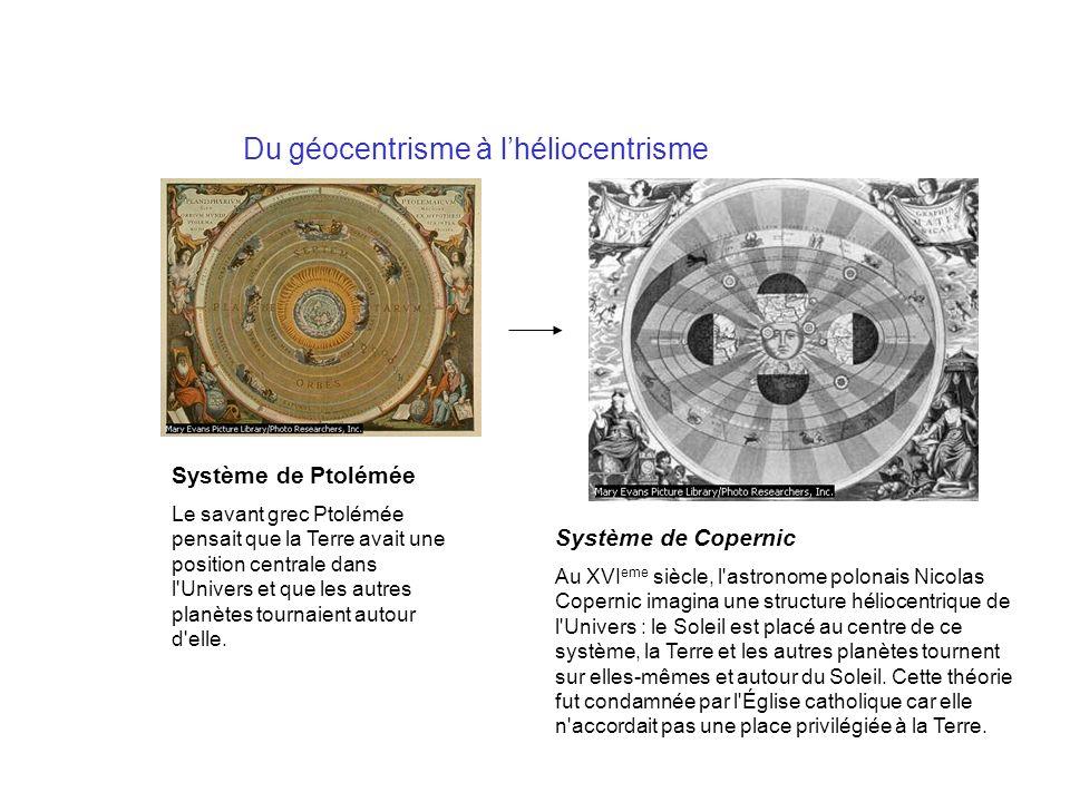 Du géocentrisme à lhéliocentrisme Système de Ptolémée Le savant grec Ptolémée pensait que la Terre avait une position centrale dans l'Univers et que l