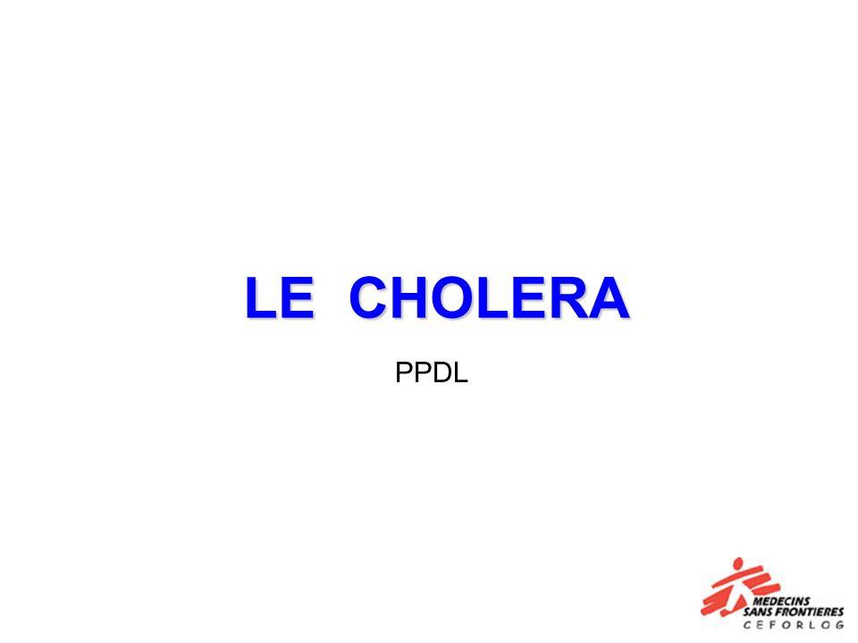 LAgent Infectieux Infection bactérienne: Vibrio Cholerae (Vibrion) Plus de 60 séro-groupes Seulement deux sont la cause dépidémies: 1.Séro-groupe: 0:1biotype classique biotype El Tor 2.