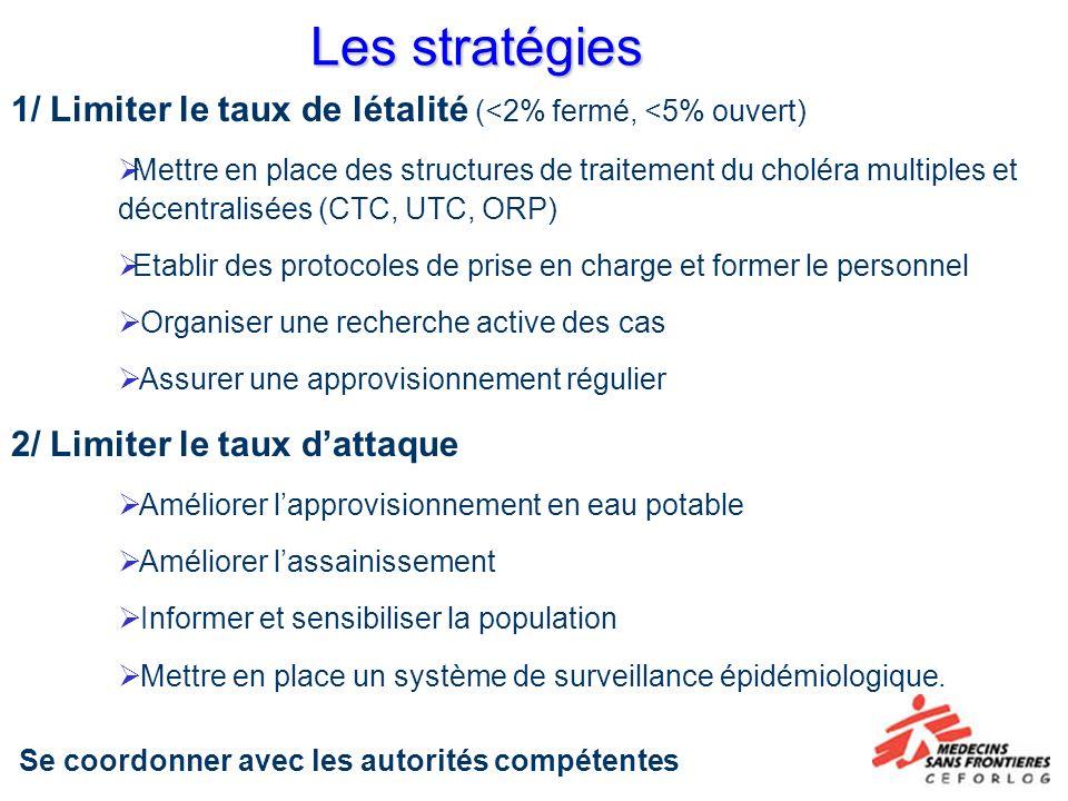 Les stratégies 1/ Limiter le taux de létalité (<2% fermé, <5% ouvert) Mettre en place des structures de traitement du choléra multiples et décentralis