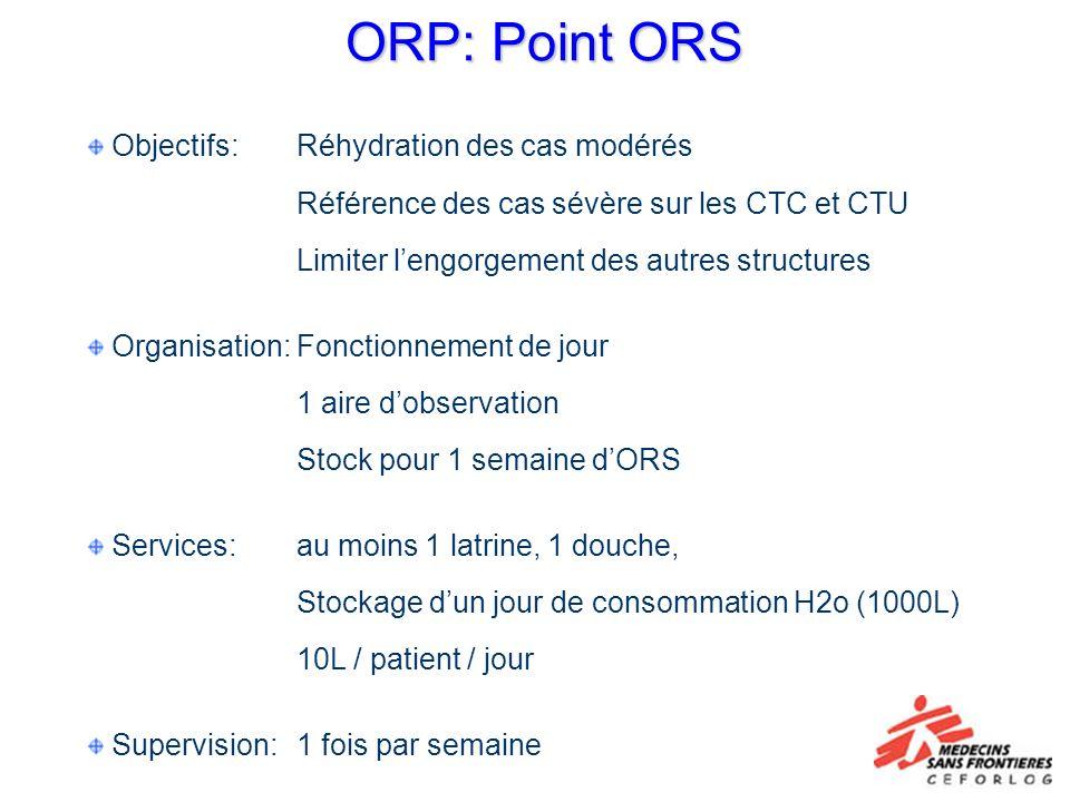 ORP: Point ORS Objectifs:Réhydration des cas modérés Référence des cas sévère sur les CTC et CTU Limiter lengorgement des autres structures Organisati