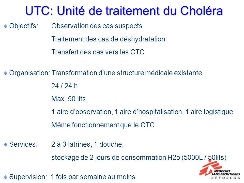 UTC: Unité de traitement du Choléra Objectifs:Observation des cas suspects Traitement des cas de déshydratation Transfert des cas vers les CTC Organis