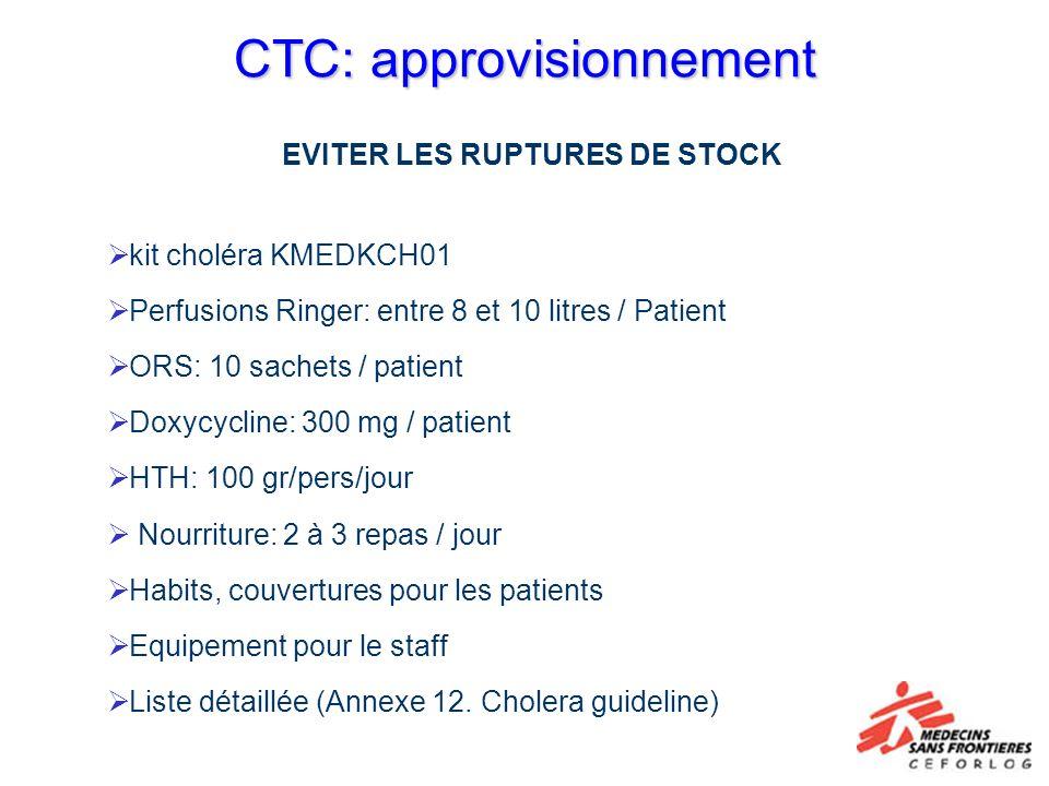 CTC: approvisionnement EVITER LES RUPTURES DE STOCK kit choléra KMEDKCH01 Perfusions Ringer: entre 8 et 10 litres / Patient ORS: 10 sachets / patient