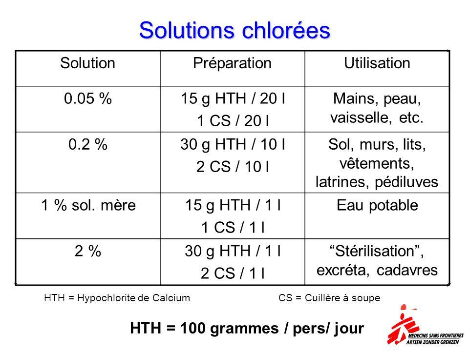 Solutions chlorées SolutionPréparationUtilisation 0.05 %15 g HTH / 20 l 1 CS / 20 l Mains, peau, vaisselle, etc. 0.2 %30 g HTH / 10 l 2 CS / 10 l Sol,