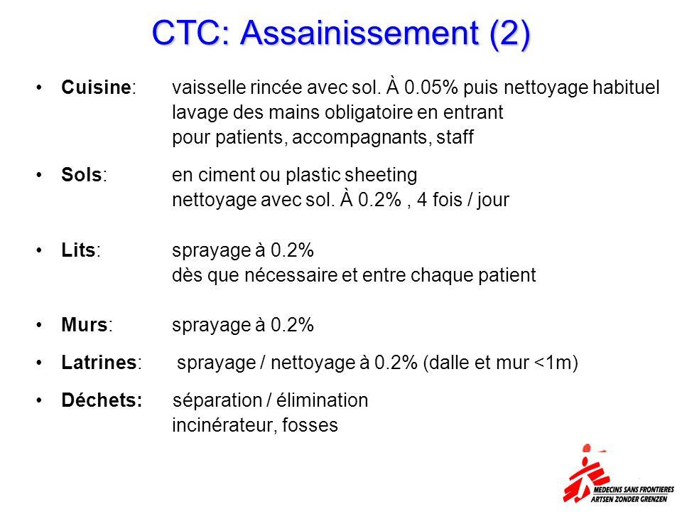 CTC: Assainissement (2) Cuisine: vaisselle rincée avec sol. À 0.05% puis nettoyage habituel lavage des mains obligatoire en entrant pour patients, acc