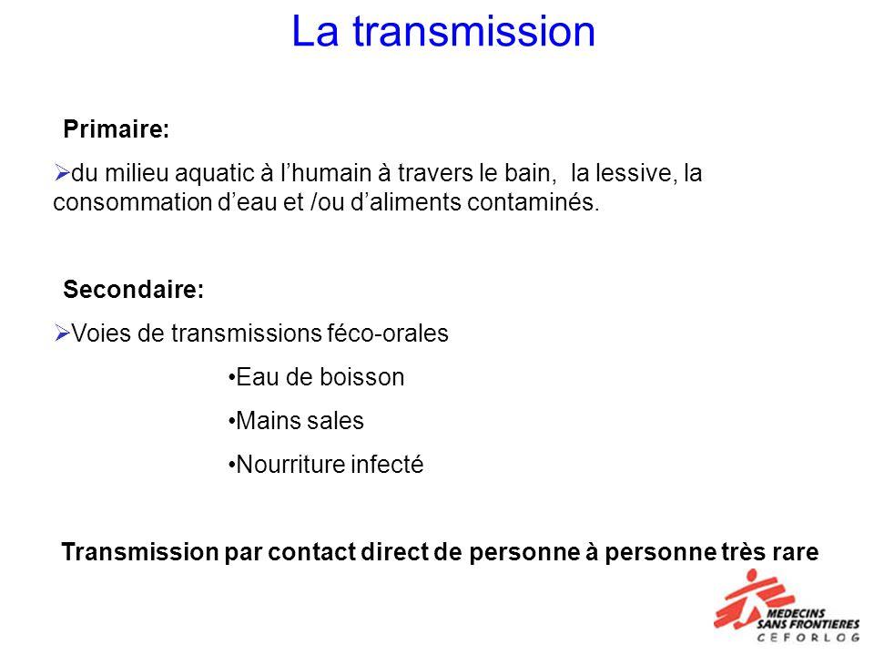 La transmission Primaire: du milieu aquatic à lhumain à travers le bain, la lessive, la consommation deau et /ou daliments contaminés. Secondaire: Voi