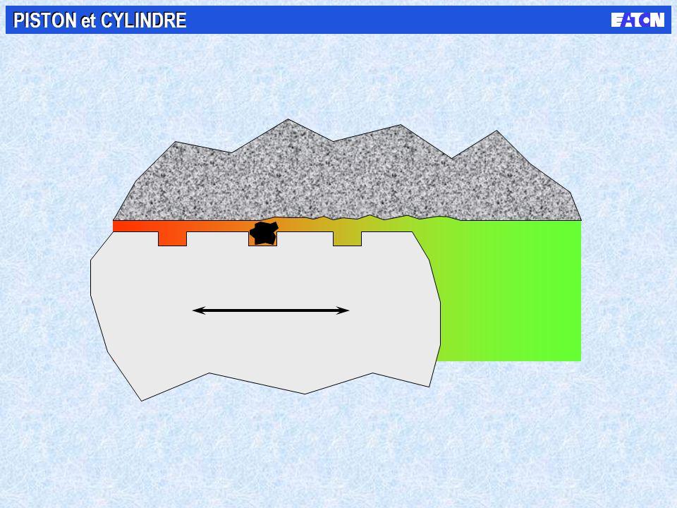 PISTON et CYLINDRE USURES