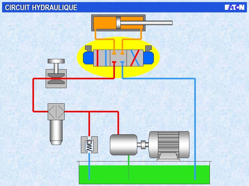 Copyright Eaton Hydraulics 2000 Steve Skinner, Eaton Hydraulics, Havant, UK MAINTENANCE PREVENTIVE