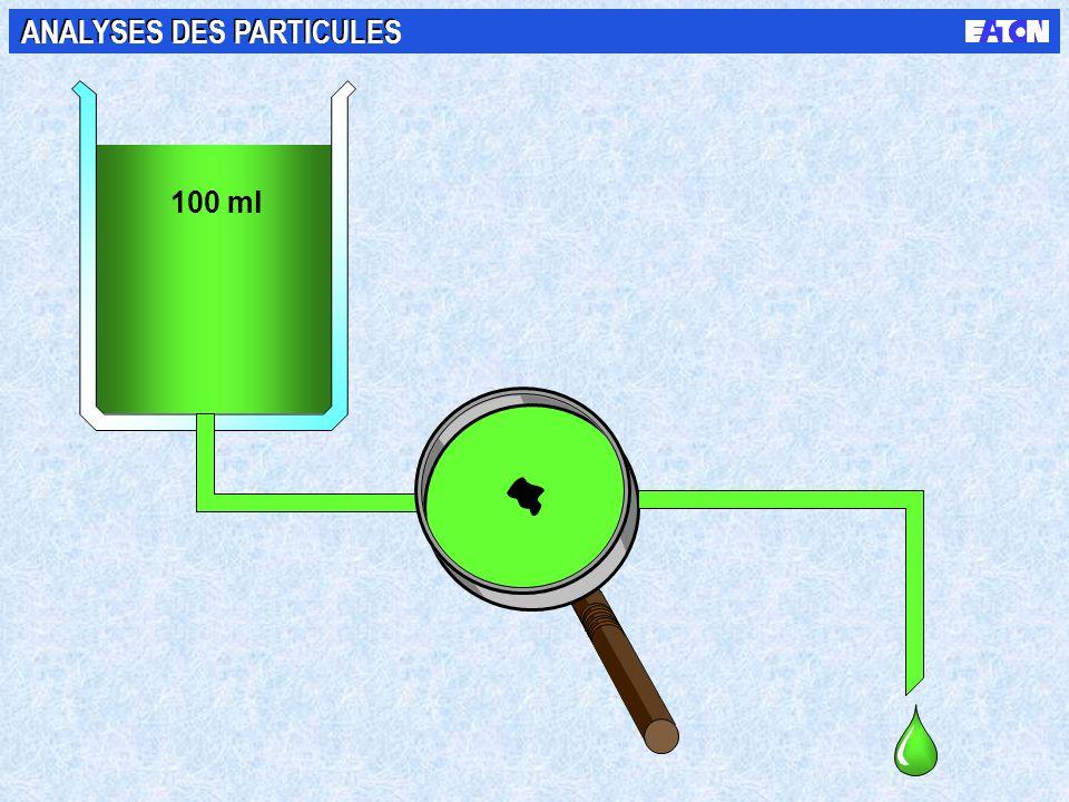 1020304050607080901000 POLLEN GRAIN DE SEL microns. NIVEAU DE CONTAMINATION CHEVEU