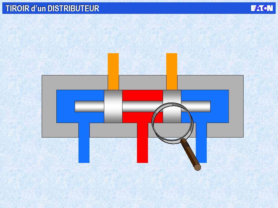 DEFAILLANCES DES SYSTEMES HYDRAULIQUES Les mauvaises conditions de filtration sont à lorigine denviron 70 à 90% des défaillances hydrauliques DEFAILLANCES HYDRAULIQUE Problème de filtrationAutres problèmes