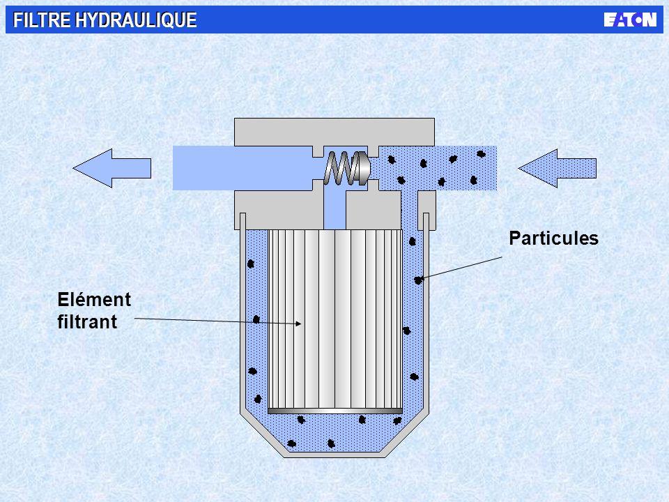 COMPOSANTS et CLASSE de POLLUTION CLASSE ISO de FILTRATION RECOMMANDE