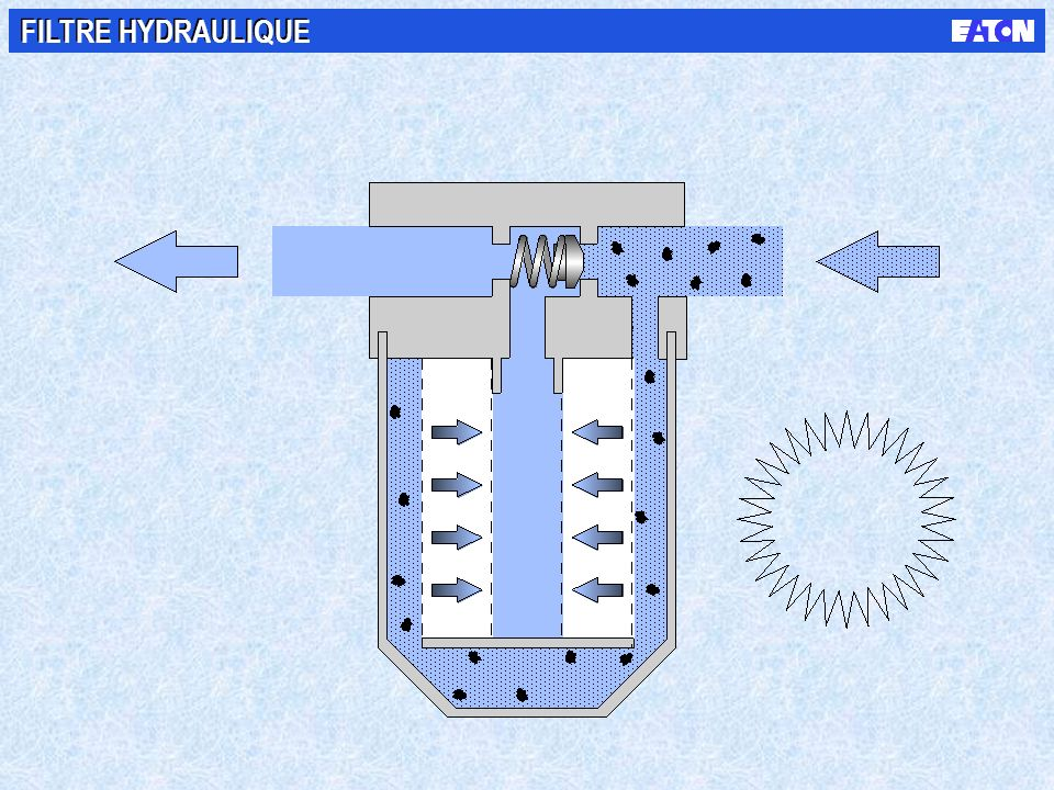 FILTRE HYDRAULIQUE Elément filtrant Particules