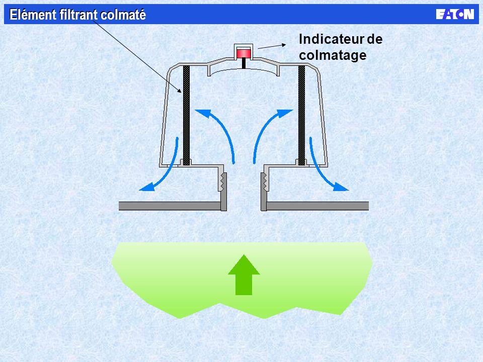 CIRCULATION de lair contenu dans le reservoir vers lexterieur