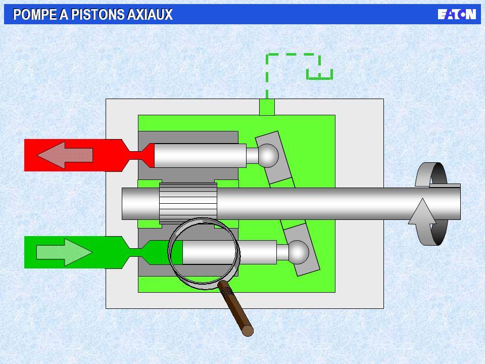 3 bars INDICATEUR DE COMMATAGE VISUEL Détection du colmatage si la pression est > à 3 bars