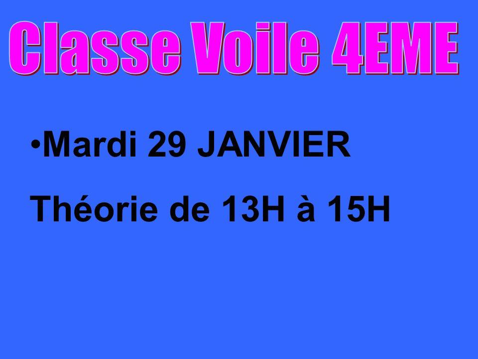 Mardi 29 JANVIER Théorie de 13H à 15H