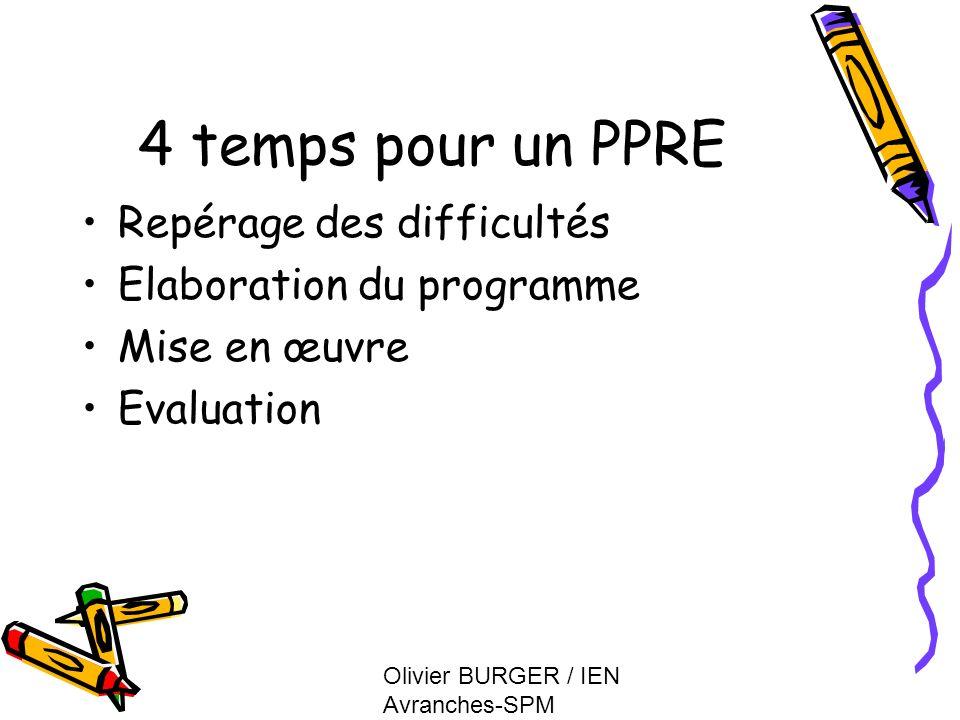 Olivier BURGER / IEN Avranches-SPM 4 temps pour un PPRE Repérage des difficultés Elaboration du programme Mise en œuvre Evaluation