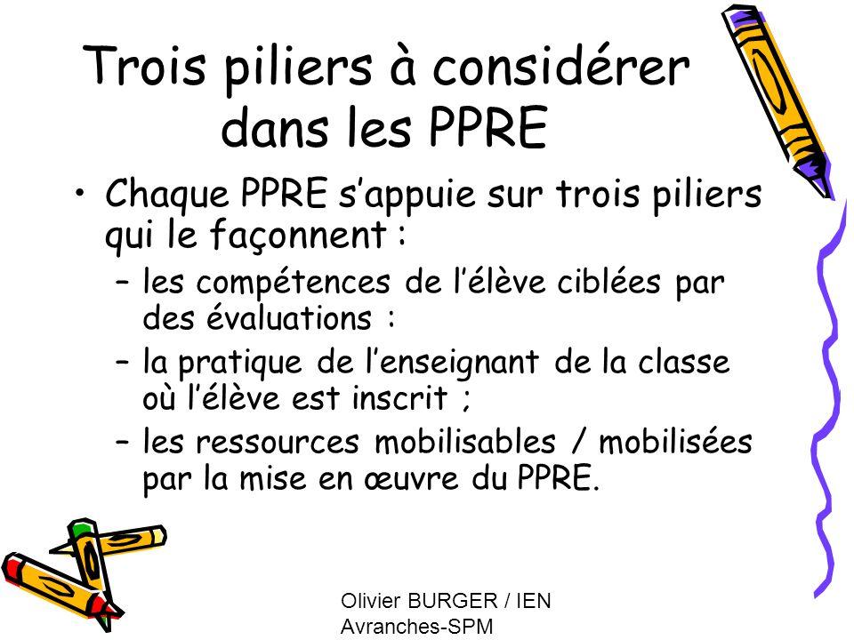 Olivier BURGER / IEN Avranches-SPM Trois piliers à considérer dans les PPRE Chaque PPRE sappuie sur trois piliers qui le façonnent : –les compétences