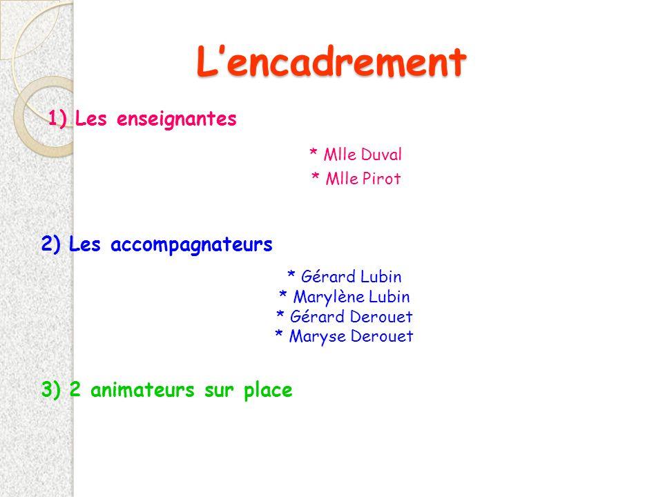 Lencadrement Lencadrement 1) Les enseignantes * Mlle Duval * Mlle Pirot 2) Les accompagnateurs * Gérard Lubin * Marylène Lubin * Gérard Derouet * Mary