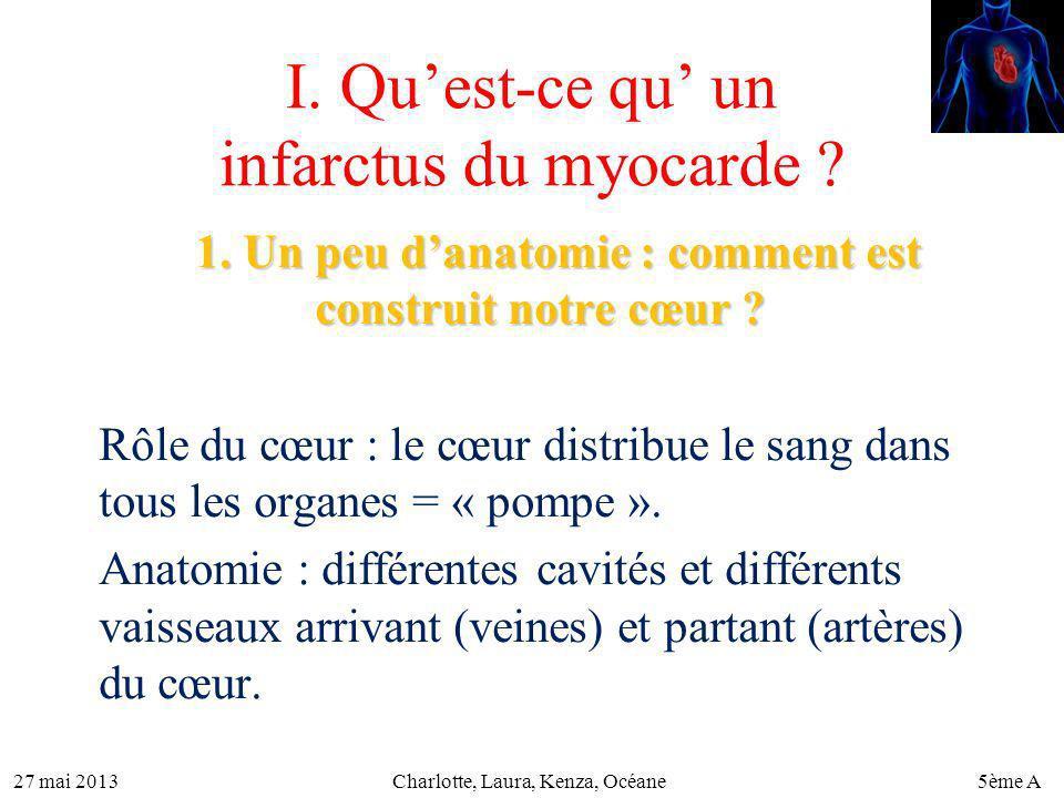 27 mai 20135ème ACharlotte, Laura, Kenza, Océane I. Quest-ce qu un infarctus du myocarde ? 1. Un peu danatomie : comment est construit notre cœur ? 1.