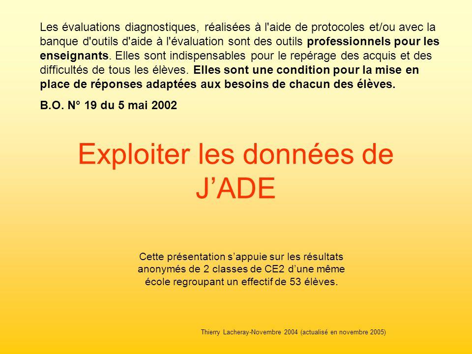 Exploiter les données de JADE Thierry Lacheray-Novembre 2004 (actualisé en novembre 2005) Cette présentation sappuie sur les résultats anonymés de 2 c