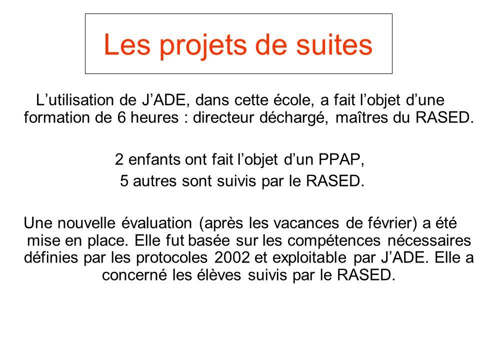 Les projets de suites Lutilisation de JADE, dans cette école, a fait lobjet dune formation de 6 heures : directeur déchargé, maîtres du RASED. 2 enfan