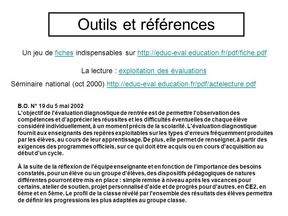 B.O. N° 19 du 5 mai 2002 L'objectif de l'évaluation diagnostique de rentrée est de permettre l'observation des compétences et d'apprécier les réussite