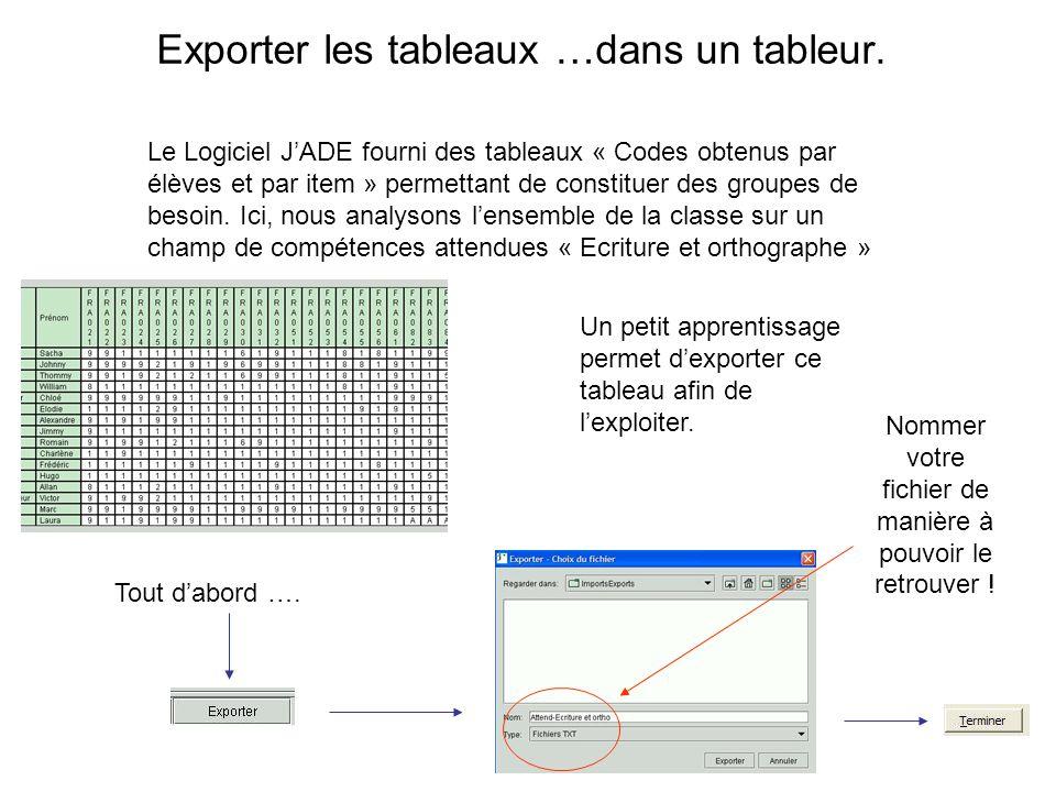 Exporter les tableaux …dans un tableur. Le Logiciel JADE fourni des tableaux « Codes obtenus par élèves et par item » permettant de constituer des gro