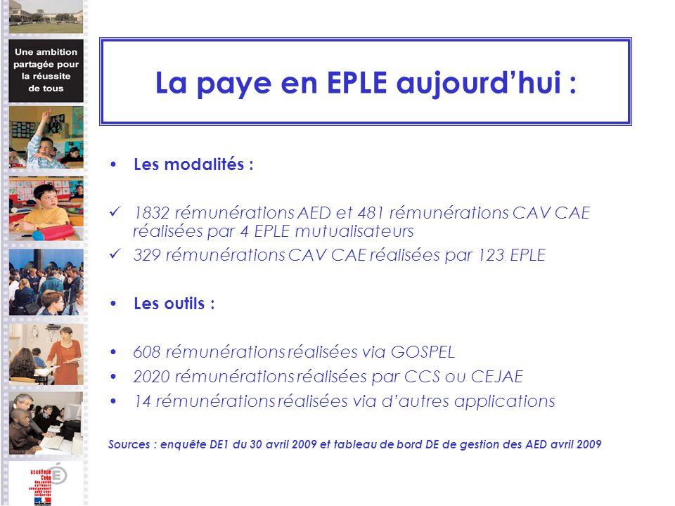 La paye en EPLE aujourdhui : Les modalités : 1832 rémunérations AED et 481 rémunérations CAV CAE réalisées par 4 EPLE mutualisateurs 329 rémunérations