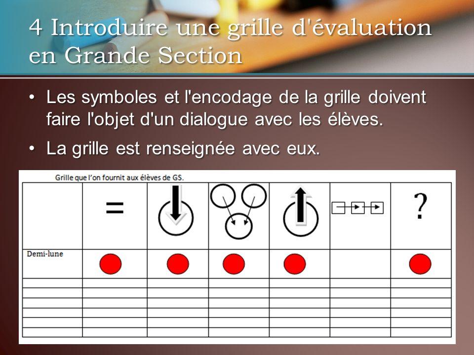 4 Introduire une grille d évaluation en CP Les symboles et l encodage de la grille doivent faire l objet d un dialogue avec les élèves.Les symboles et l encodage de la grille doivent faire l objet d un dialogue avec les élèves.