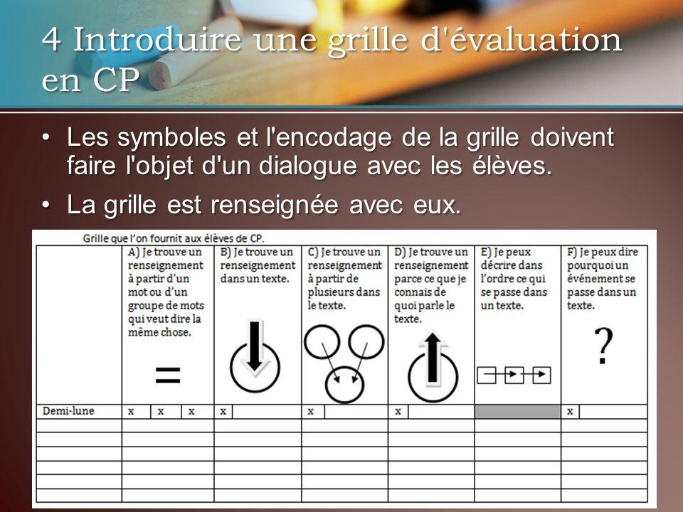 4 Introduire une grille d évaluation en CE1 Les symboles et l encodage de la grille doivent faire l objet d un dialogue avec les élèves.Les symboles et l encodage de la grille doivent faire l objet d un dialogue avec les élèves.
