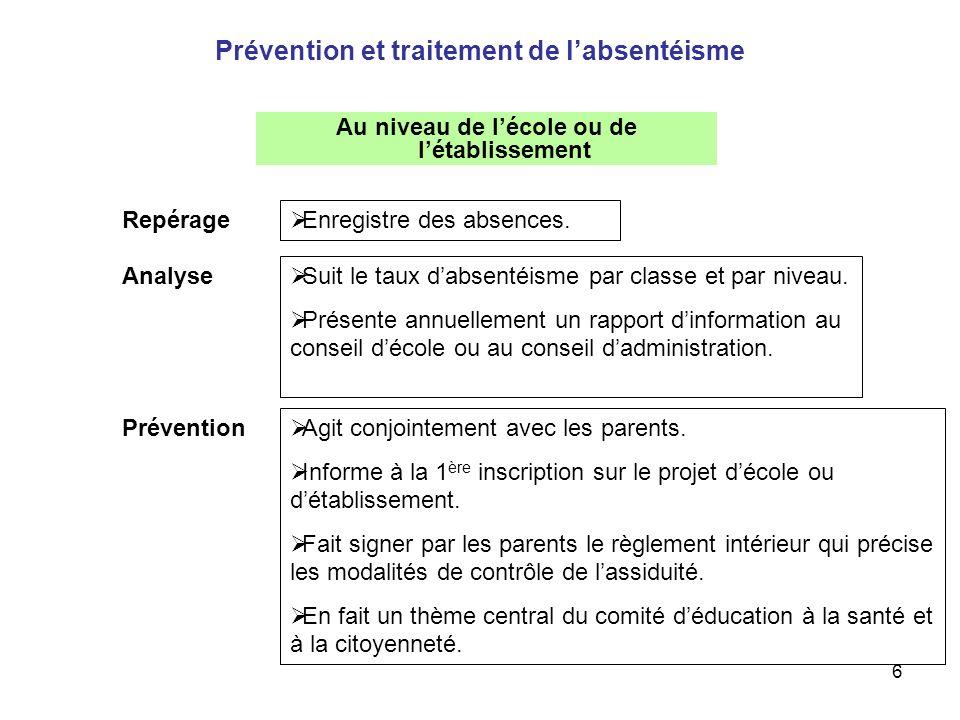 7 A léchelon départemental Saisine de la section spécialisée du CDEN (si elle existe) des mesures de renforcement de lassiduité.
