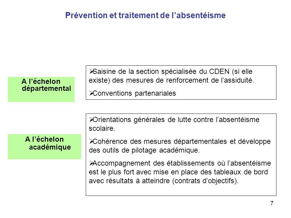 7 A léchelon départemental Saisine de la section spécialisée du CDEN (si elle existe) des mesures de renforcement de lassiduité. Conventions partenari