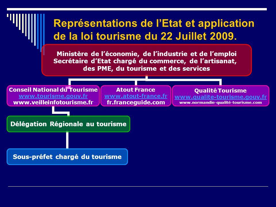 Représentations de lEtat et application de la loi tourisme du 22 Juillet 2009. Ministère de léconomie, de lindustrie et de lemploi Secrétaire dEtat ch