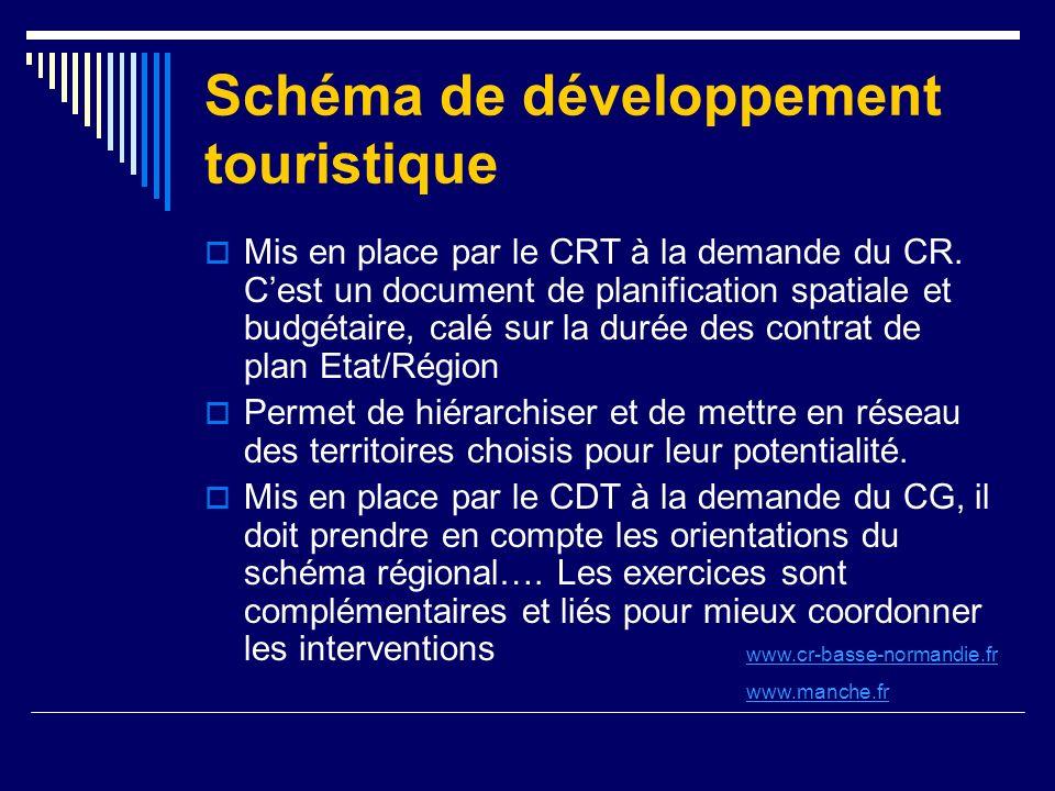 Schéma de développement touristique Mis en place par le CRT à la demande du CR. Cest un document de planification spatiale et budgétaire, calé sur la