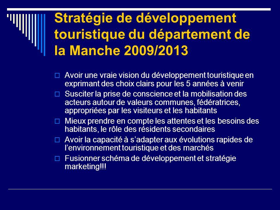 Stratégie de développement touristique du département de la Manche 2009/2013 Avoir une vraie vision du développement touristique en exprimant des choi