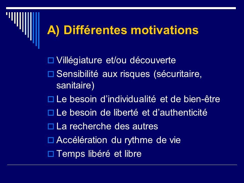 A) Différentes motivations Villégiature et/ou découverte Sensibilité aux risques (sécuritaire, sanitaire) Le besoin dindividualité et de bien-être Le