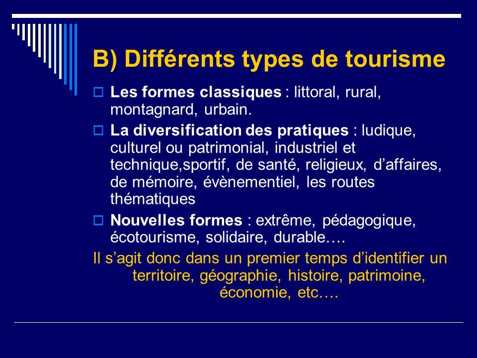 B) Différents types de tourisme Les formes classiques : littoral, rural, montagnard, urbain.