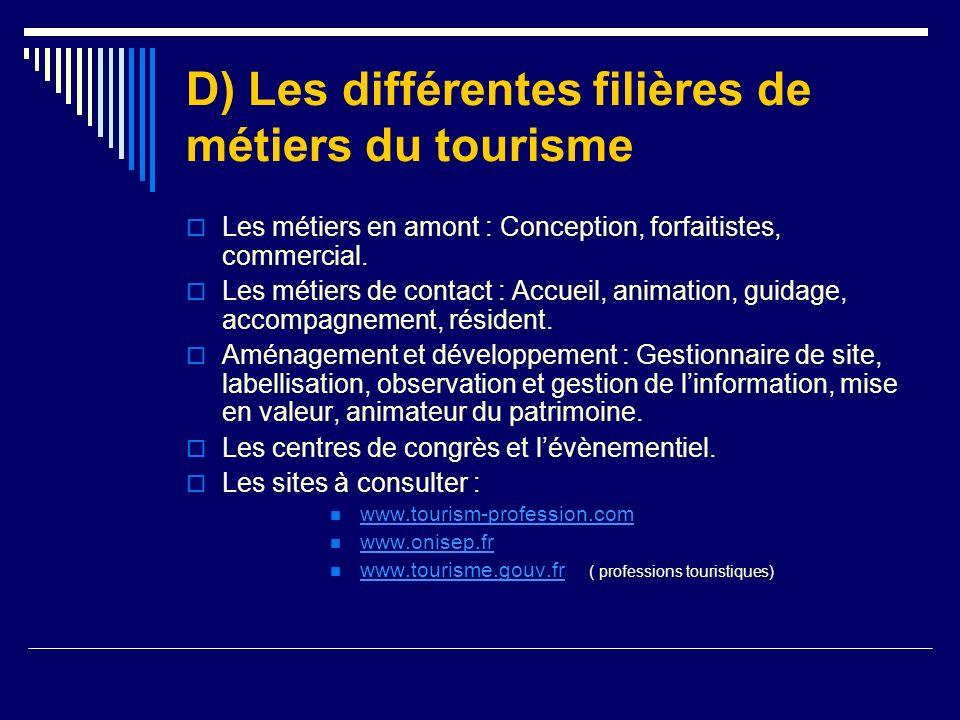 D) Les différentes filières de métiers du tourisme Les métiers en amont : Conception, forfaitistes, commercial. Les métiers de contact : Accueil, anim