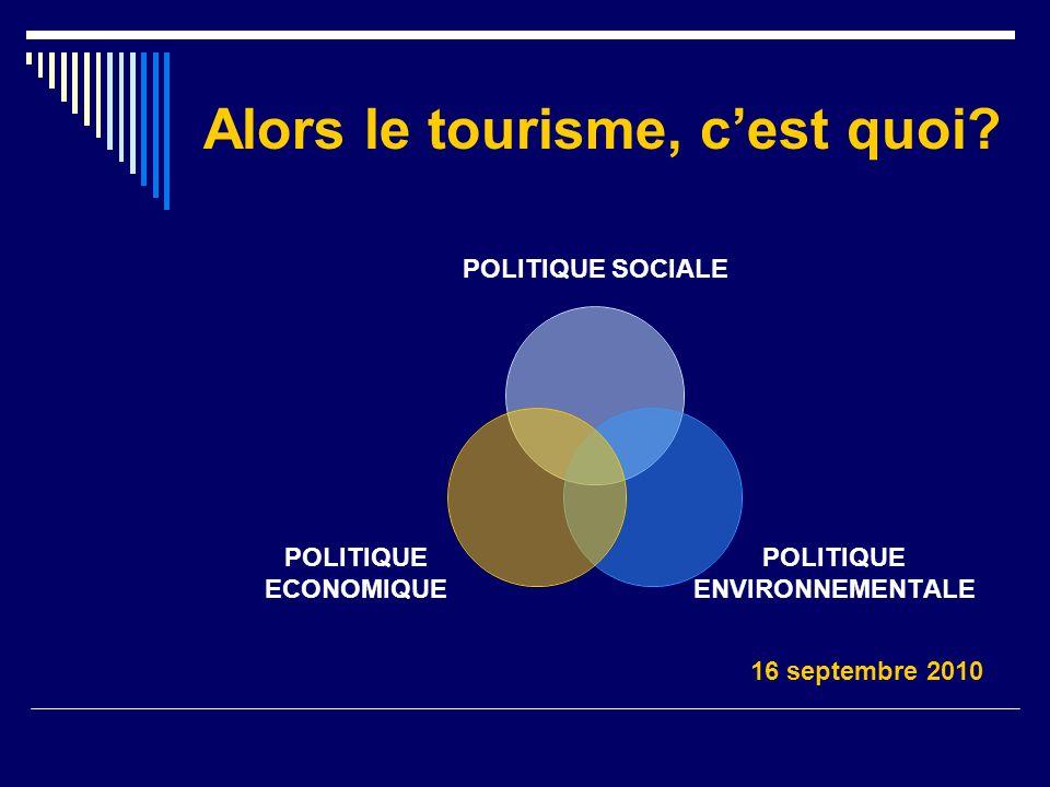 Alors le tourisme, cest quoi? POLITIQUE SOCIALE POLITIQUE ENVIRONNEMENTALE POLITIQUE ECONOMIQUE 16 septembre 2010