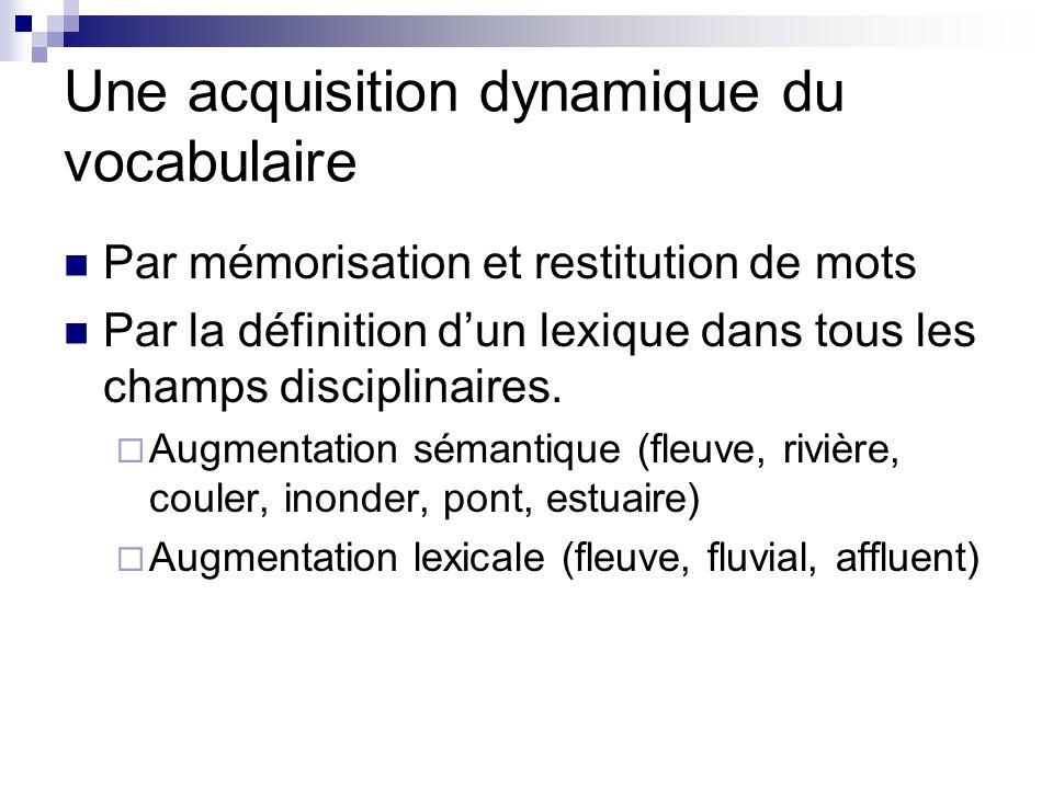 Une acquisition dynamique du vocabulaire Par mémorisation et restitution de mots Par la définition dun lexique dans tous les champs disciplinaires. Au