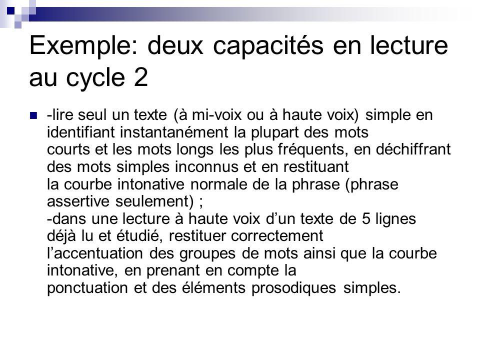Exemple: deux capacités en lecture au cycle 2 -lire seul un texte (à mi-voix ou à haute voix) simple en identifiant instantanément la plupart des mots