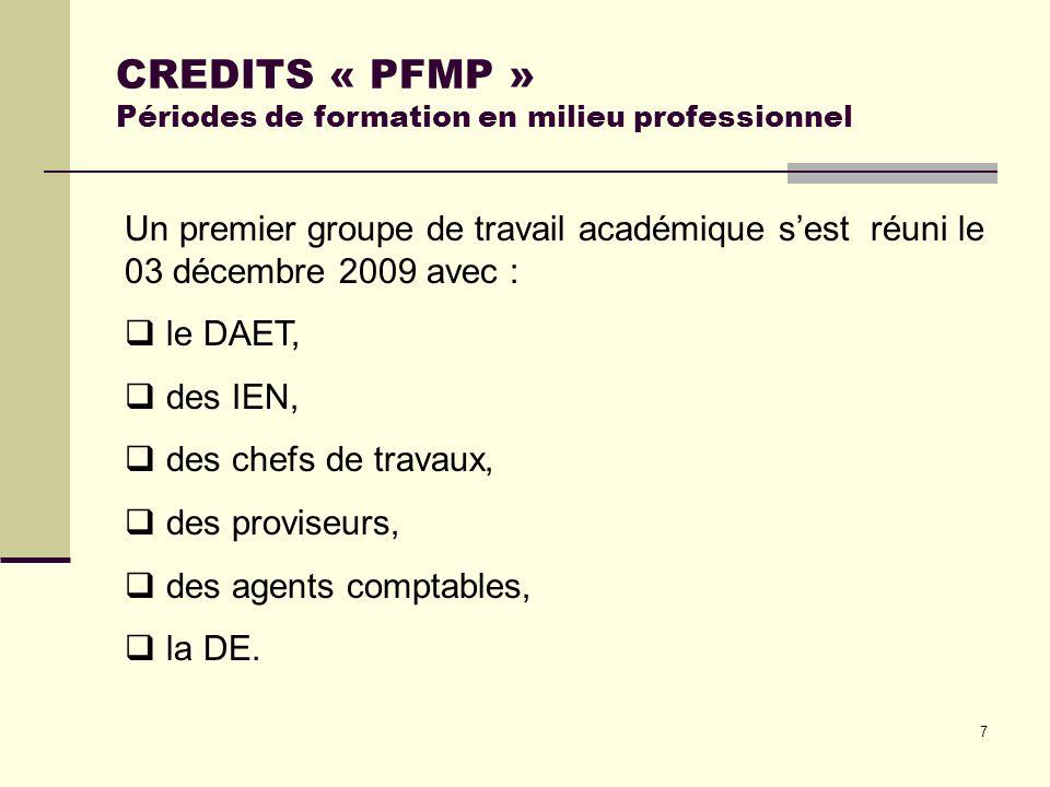 7 CREDITS « PFMP » Périodes de formation en milieu professionnel Un premier groupe de travail académique sest réuni le 03 décembre 2009 avec : le DAET
