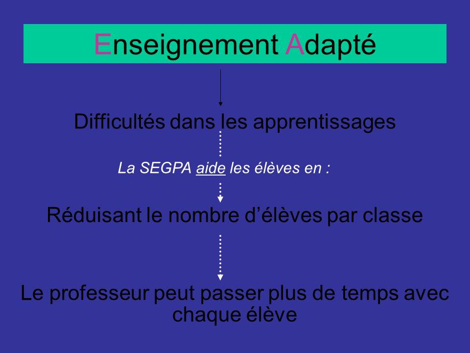 Les cycles au collège 6 ème 5 ème 4 ème 3 ème Cycle dadaptation Cycle central Cycle dorientation