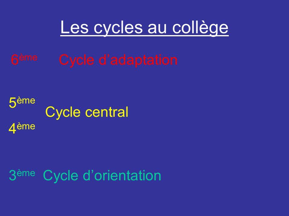 6 ème : cycle dadaptation Apprendre à être autonome dans le collège Apprendre à travailler en tant que collégien Appropriation ou réappropriation des savoirs