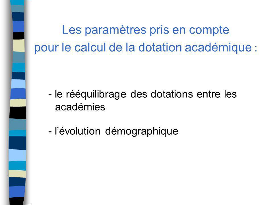 Les paramètres pris en compte pour le calcul de la dotation académique : - le rééquilibrage des dotations entre les académies - lévolution démographiq