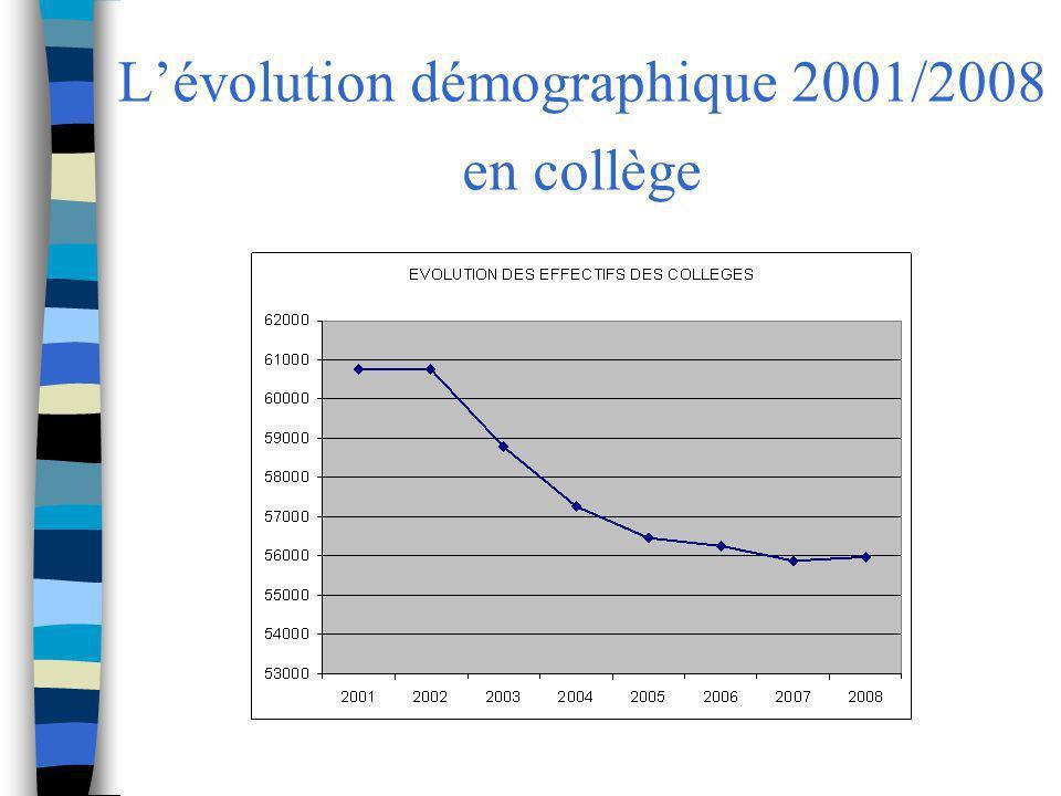 Lévolution démographique 2001/2008 en collège